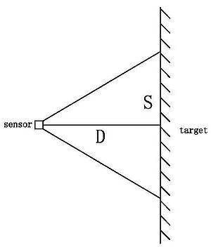 Dsdiagram.jpg