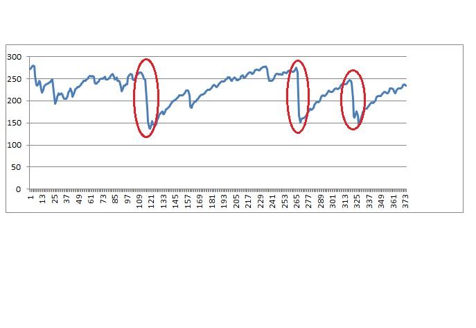 Result Chart.jpg
