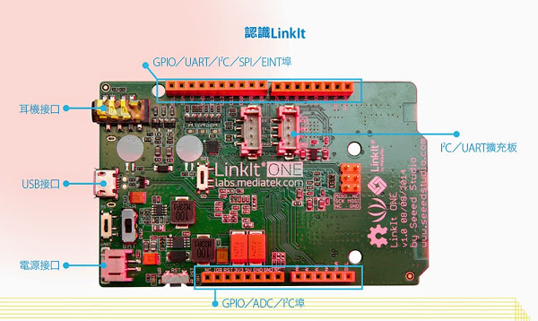 聯發科以 LinkIt 做為開放硬體核心,加速物聯網的創新與布局