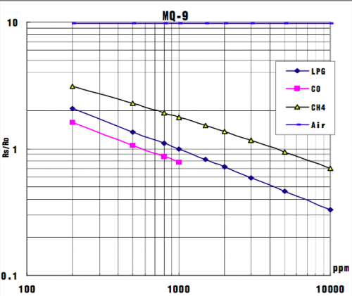 GAS Sensor 7.png