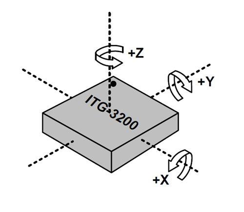 Gyro Reference 1.jpg