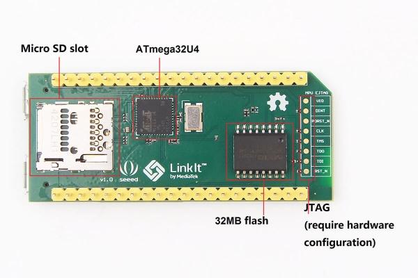 smart 7688 duo