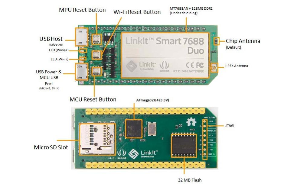 有Arduino經驗者可考慮使用LinkIt Smart 7688 Duo