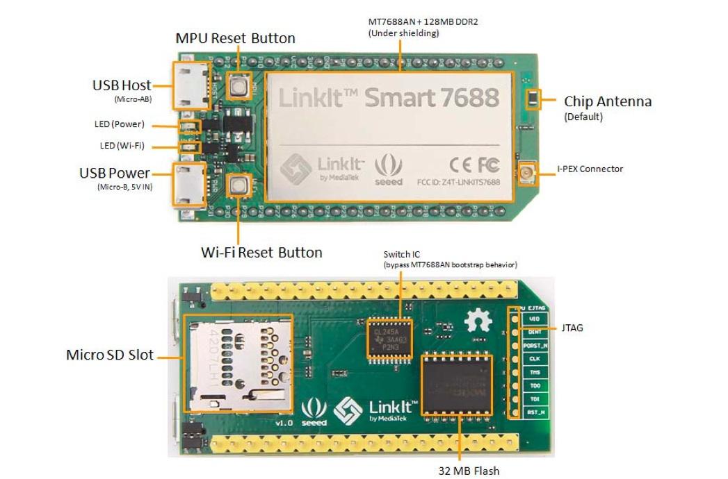 沒經驗者,建議從LinkIt Smart 7688下手。