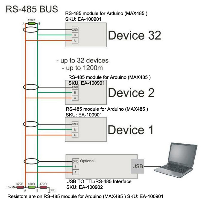 RS485-NetworkExample2