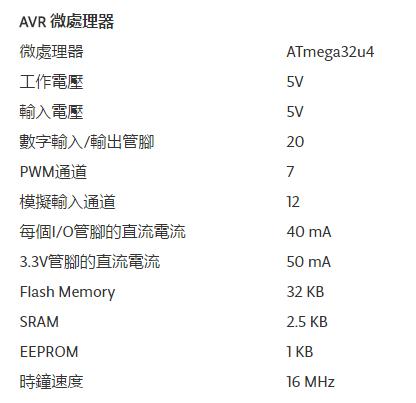 Arduino YUN mini