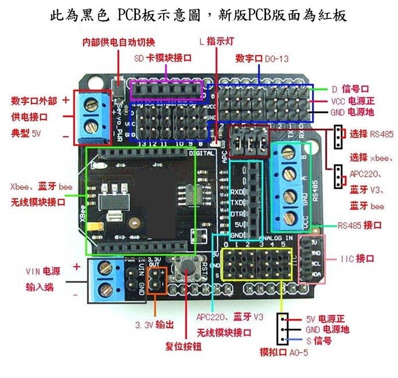 XBee Sensor Shield I/O Expansion Board