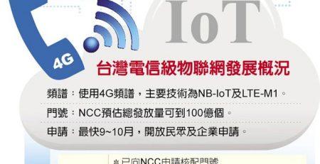 台灣物聯網服務鳴槍起跑