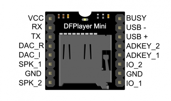 DFPlayer Mini_Pin
