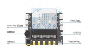 micro:bit Boson 擴展板