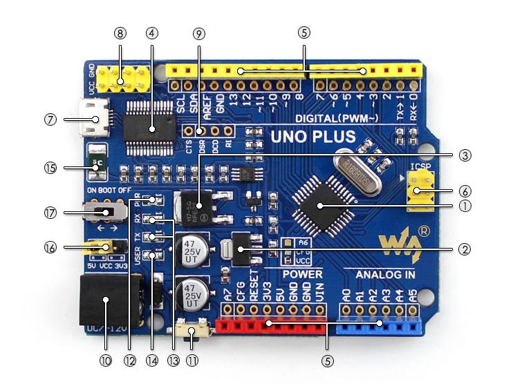 Arduino UNO PLUS ( UNO增強版 )