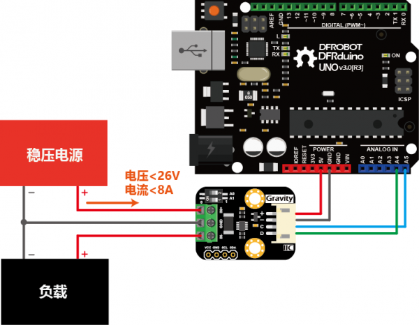SEN0291 connection Arduino(CH).png