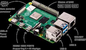 樹莓派 4代 Raspberry Pi 4 Model B 開發板 全面升級