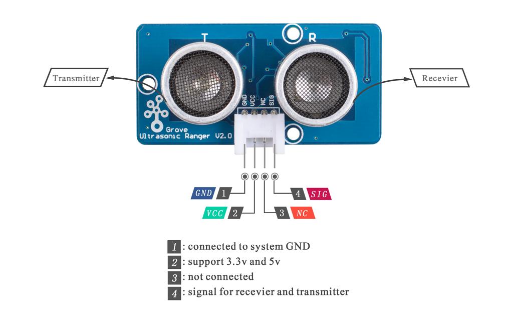 Grove  - 超聲波距離傳感器引腳