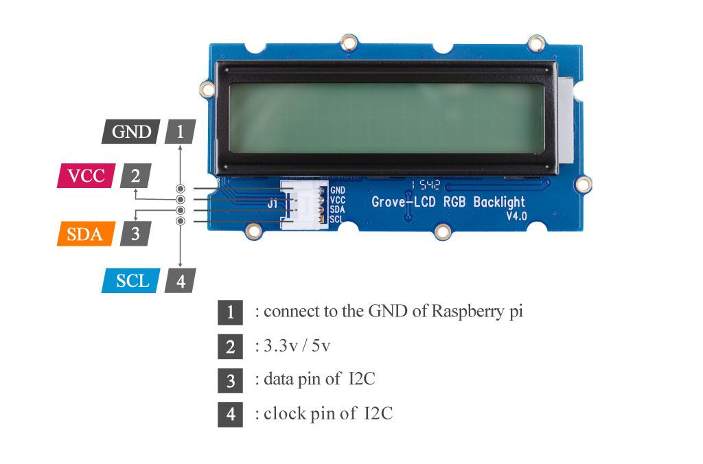 Grove的引腳 - LCD RGB背光