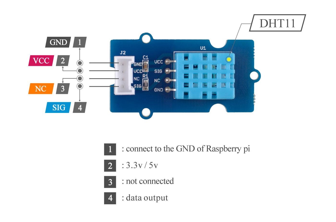 DHT11引腳圖