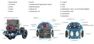 Micro:Bit Cruise-E 克魯斯智慧小車 機器人