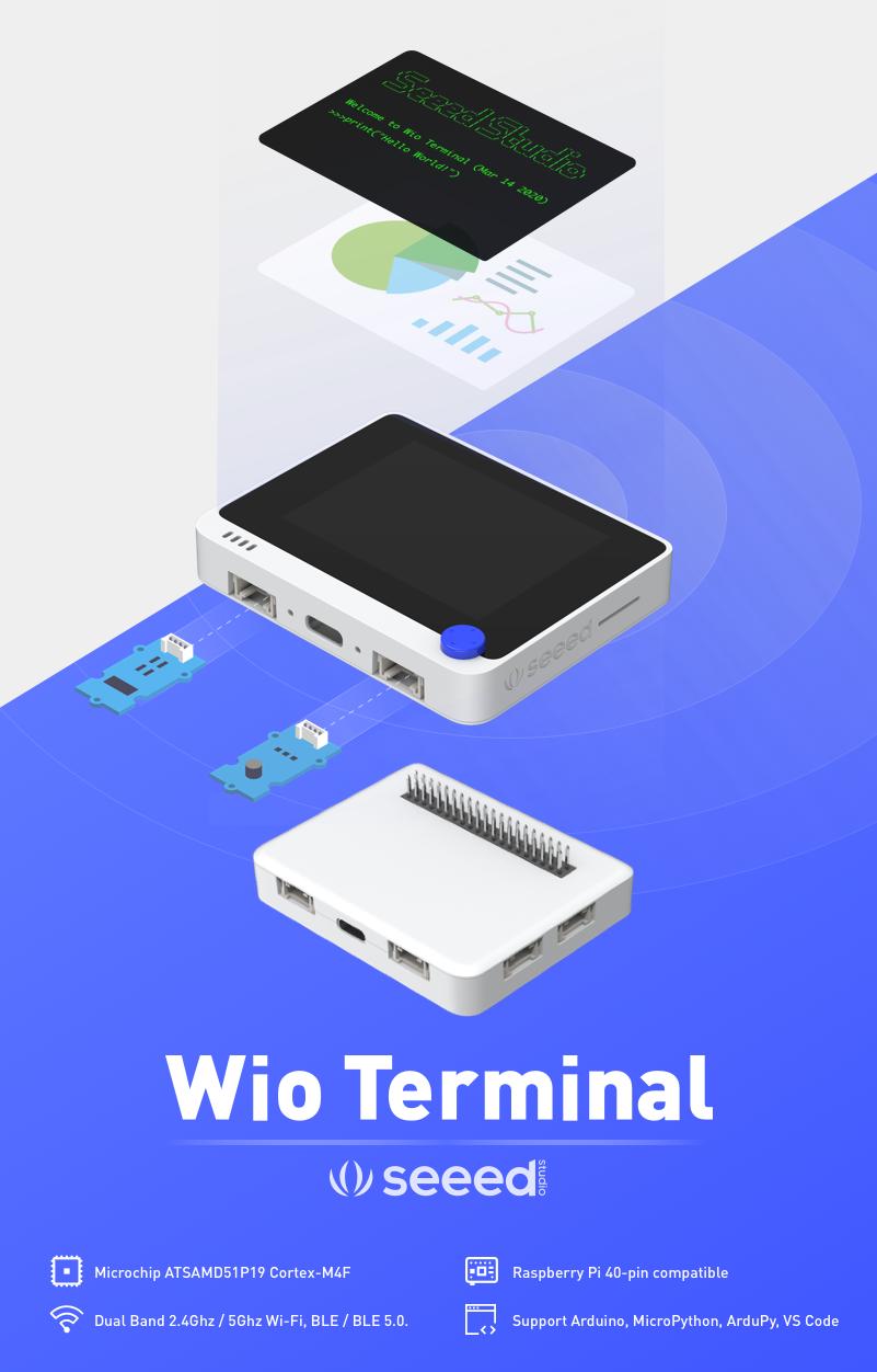 Wio-Terminal-Banner