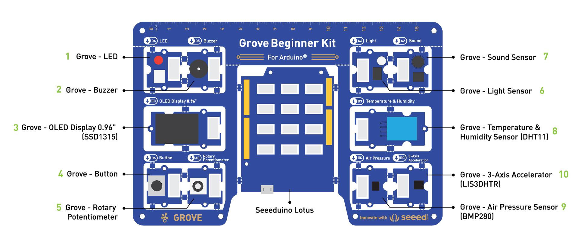 Grove Arduino零件入門套件