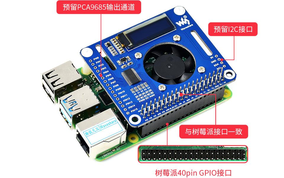 樹莓派風扇擴展板接入Raspberry Pi圖示